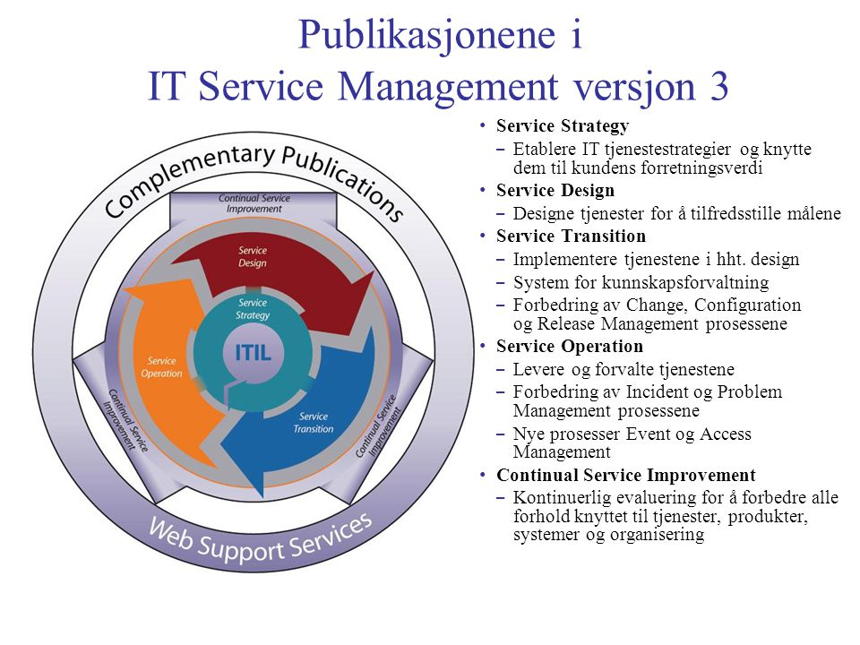 IT Service Management versjon 3