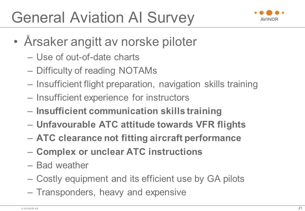 General Aviation AI Survey