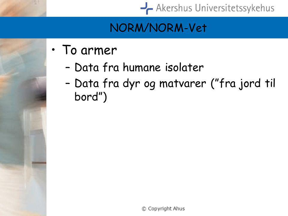 To armer NORM/NORM-Vet Data fra humane isolater