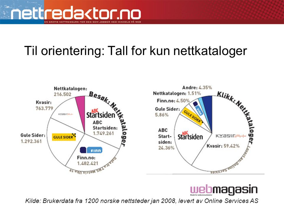Til orientering: Tall for kun nettkataloger