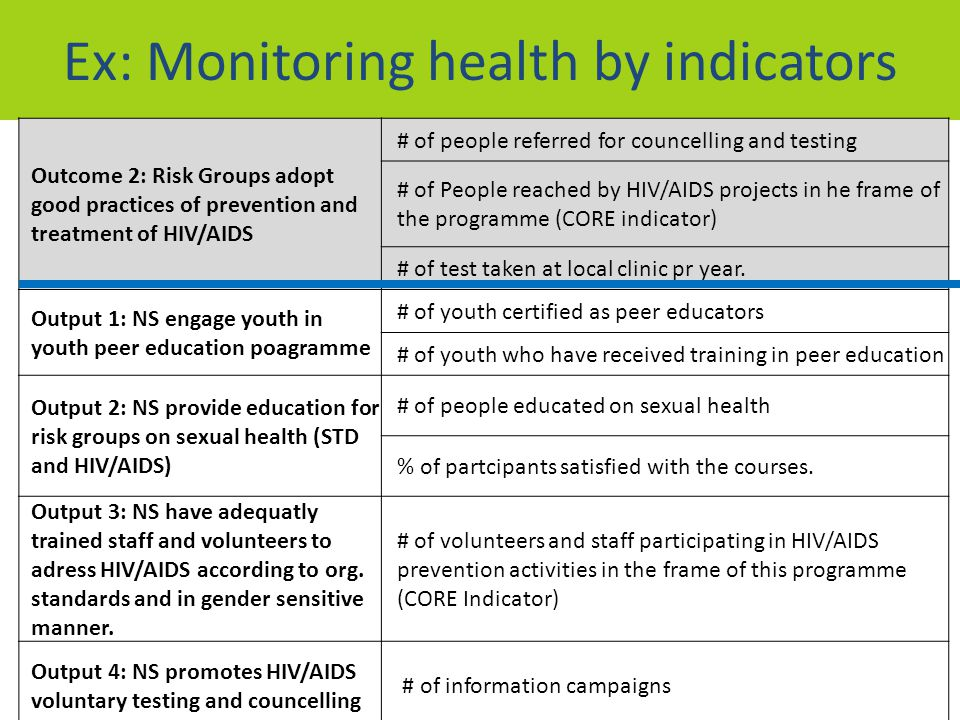 Ex: Monitoring health by indicators