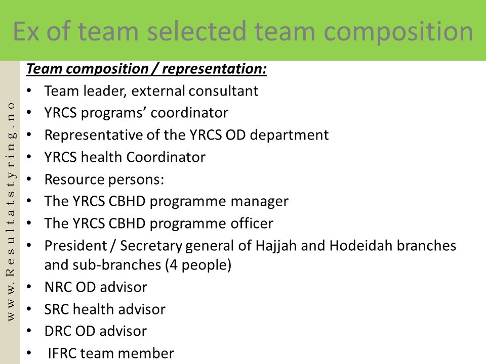 Ex of team selected team composition