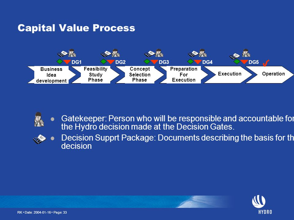 Capital Value Process Operation. Execution. Preparation. For. Concept. Selection. Phase. Feasibility.