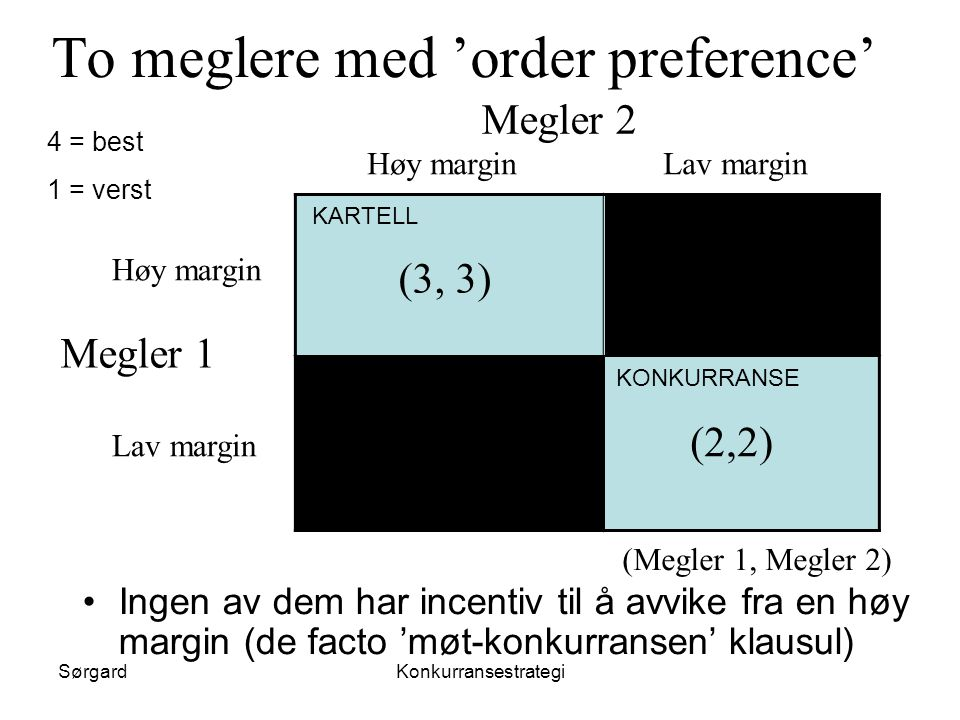 To meglere med 'order preference'
