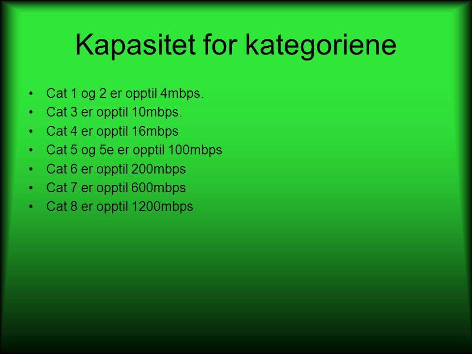 Kapasitet for kategoriene