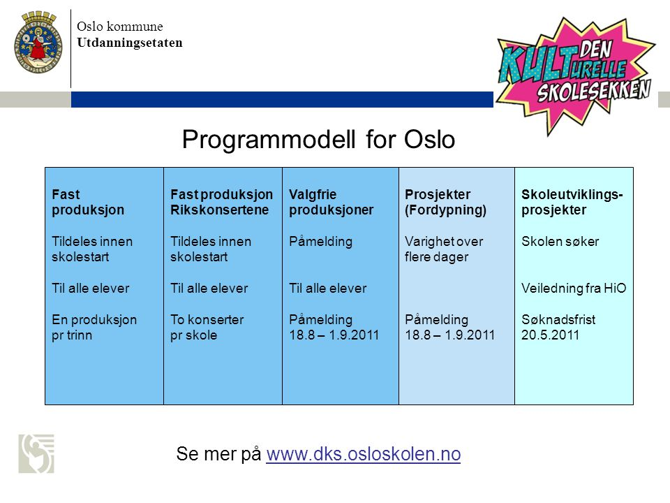 Programmodell for Oslo