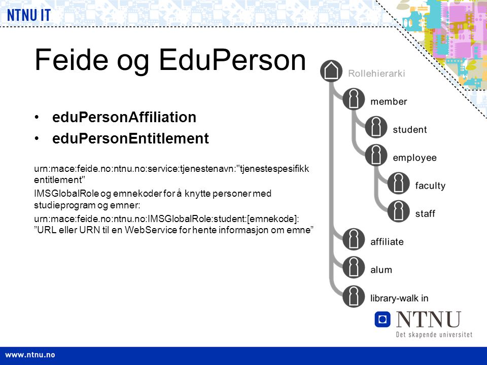 Feide og EduPerson eduPersonAffiliation eduPersonEntitlement