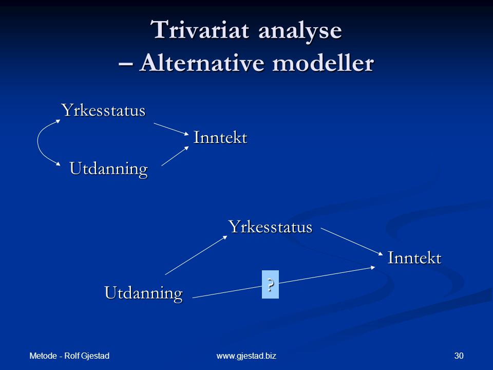 Trivariat analyse – Alternative modeller