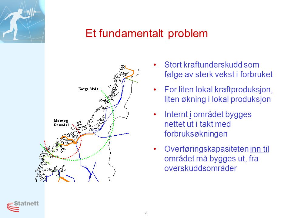 Et fundamentalt problem