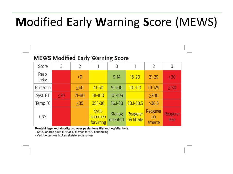 Modified Early Warning Score (MEWS)