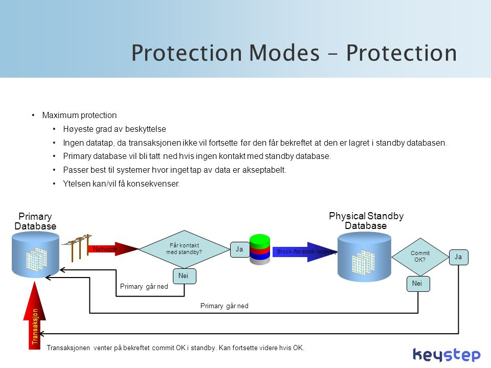 Protection Modes – Protection