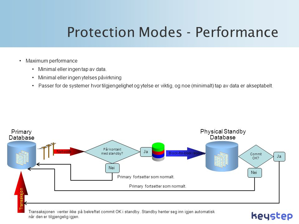 Protection Modes - Performance