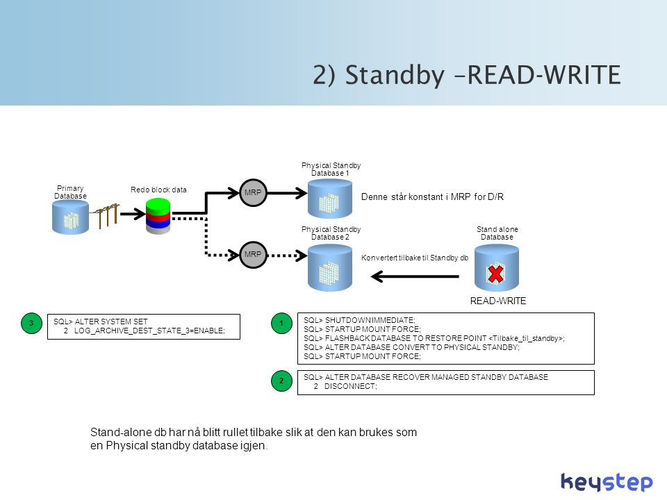 2) Standby –READ-WRITE Physical Standby. Database 1. Redo block data. MRP. Primary. Database. Denne står konstant i MRP for D/R.