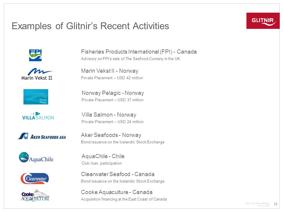 Examples of Glitnir's Recent Activities