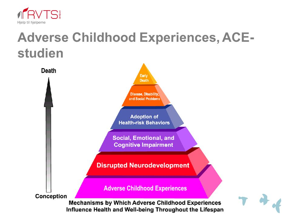 Adverse Childhood Experiences, ACE-studien