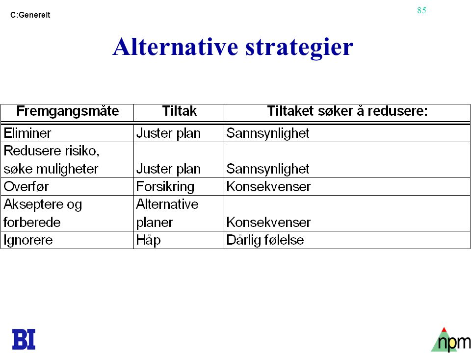 Alternative strategier