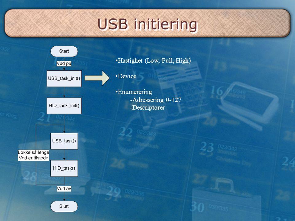USB initiering Hastighet (Low, Full, High) Device Enumerering