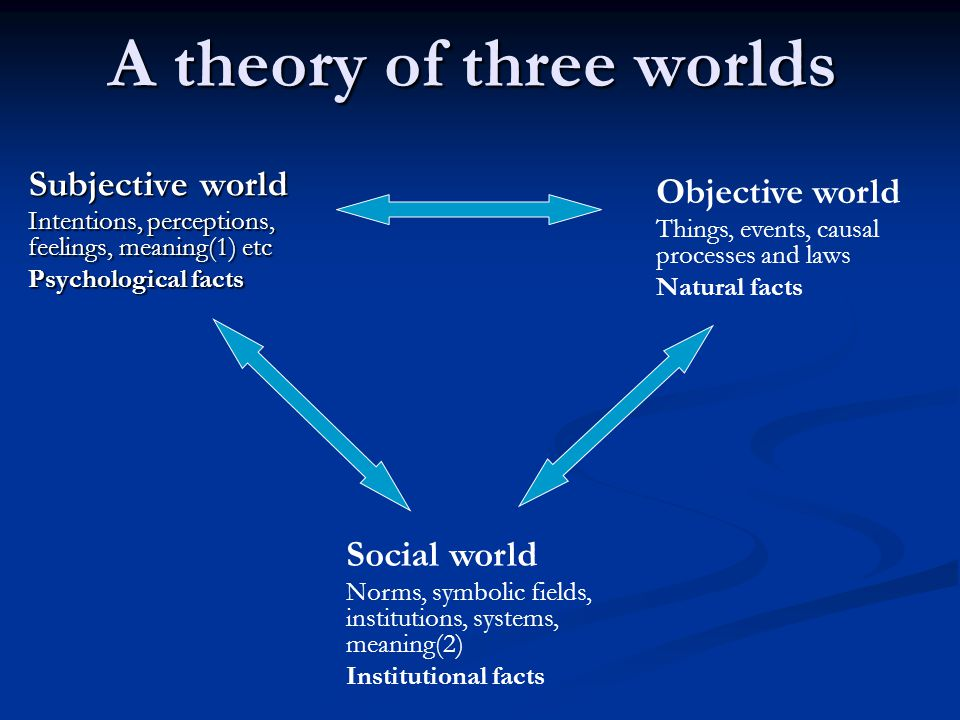 A theory of three worlds