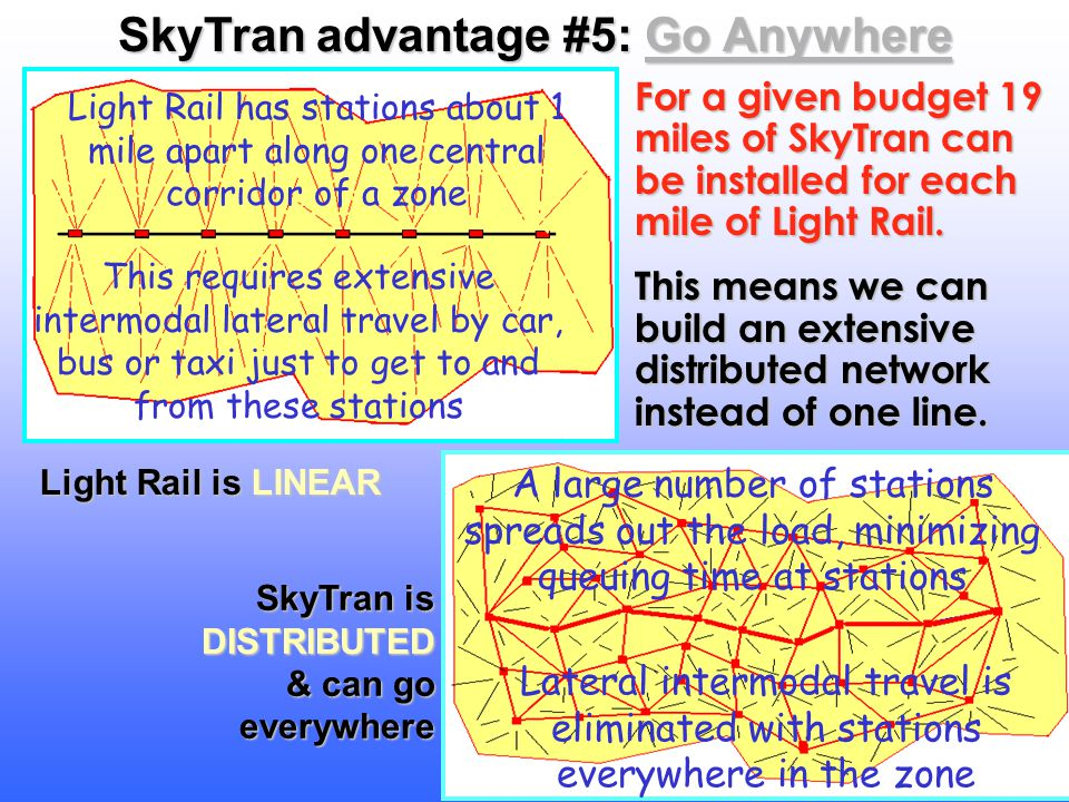 SkyTran advantage #5: Go Anywhere