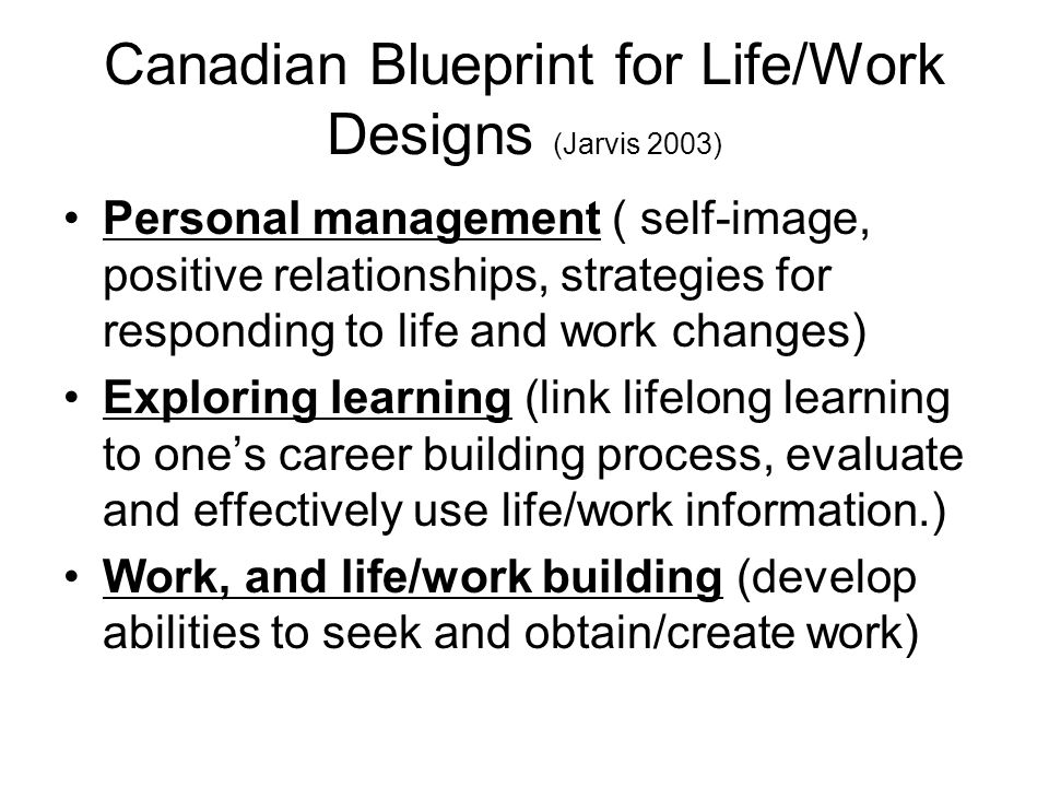 Canadian Blueprint for Life/Work Designs (Jarvis 2003)