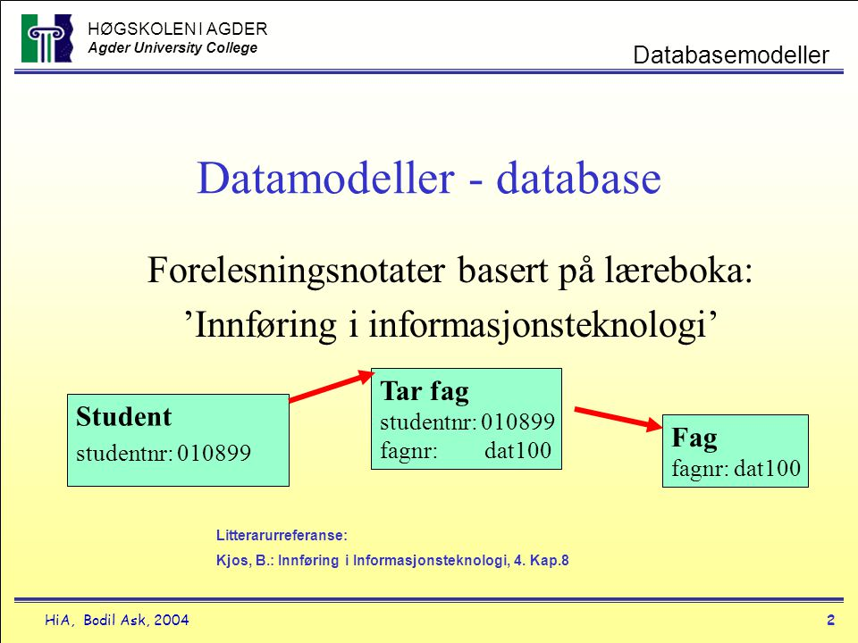 Datamodeller - database