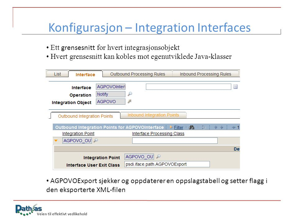 Konfigurasjon – Integration Interfaces