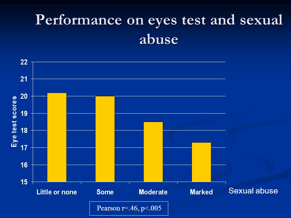 Performance on eyes test and sexual abuse