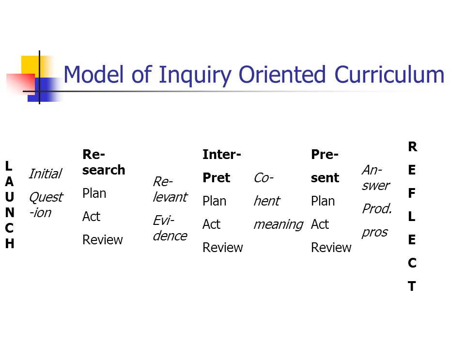 Model of Inquiry Oriented Curriculum