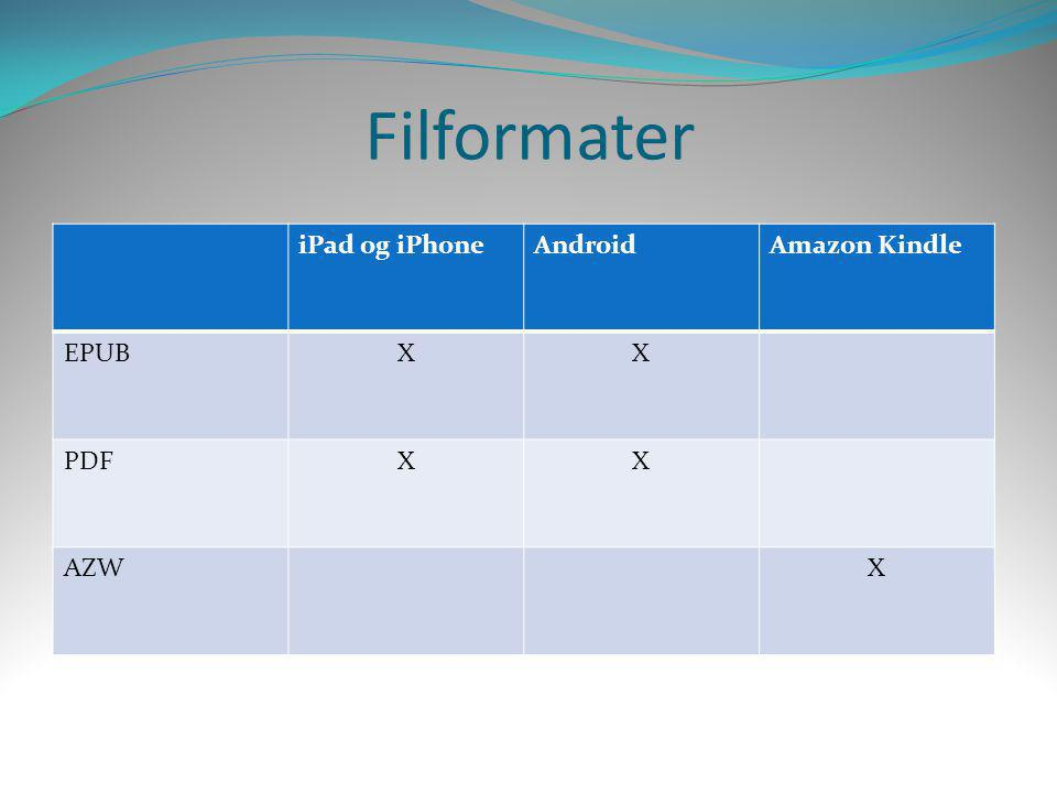 Filformater iPad og iPhone Android Amazon Kindle EPUB X PDF AZW