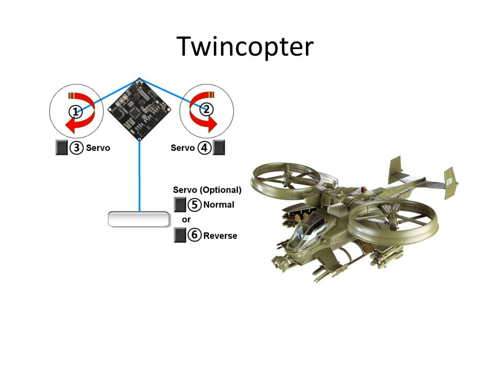 Twincopter