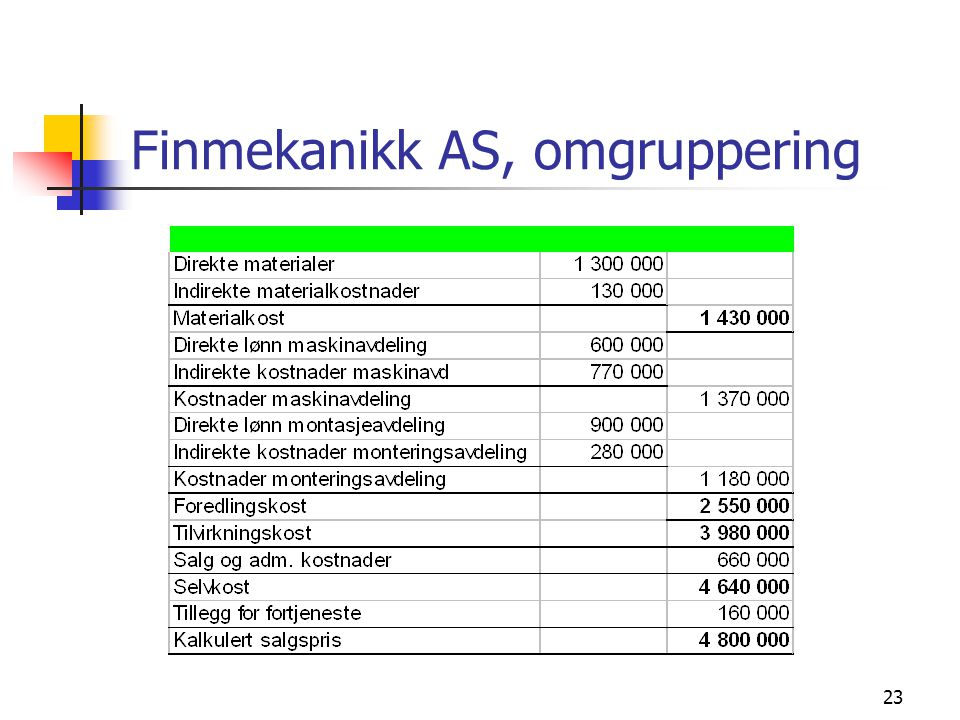 Finmekanikk AS, omgruppering