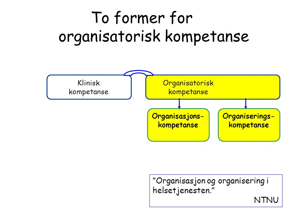 To former for organisatorisk kompetanse