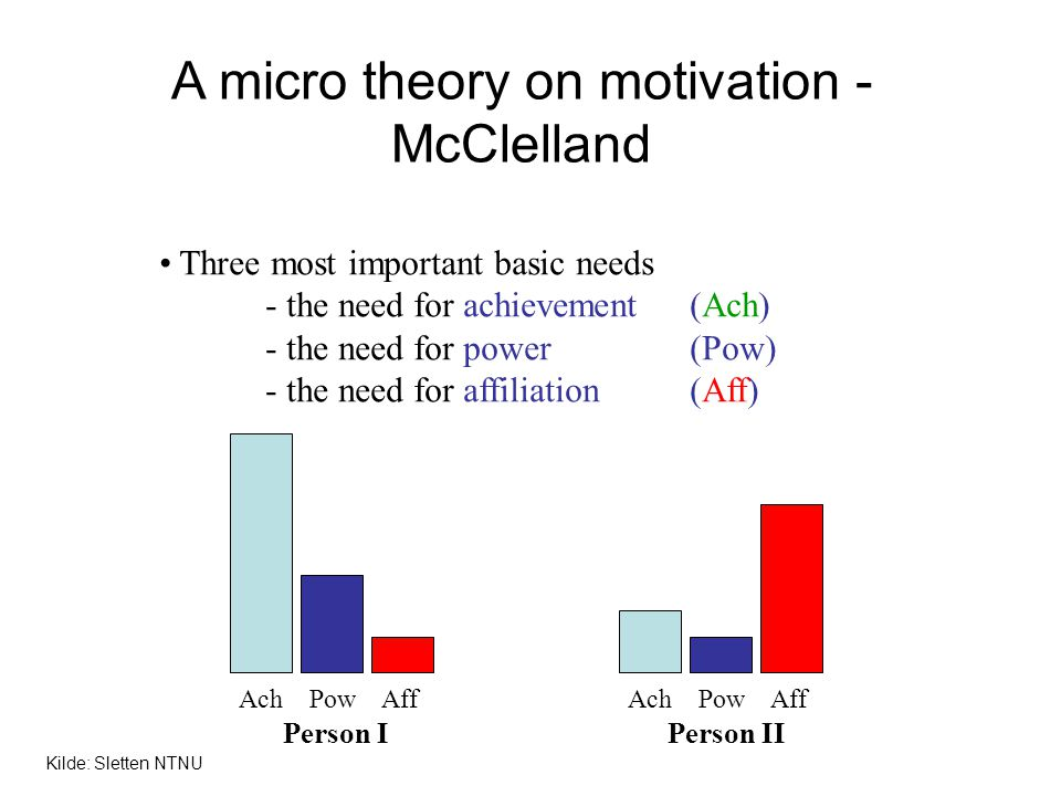 A micro theory on motivation - McClelland