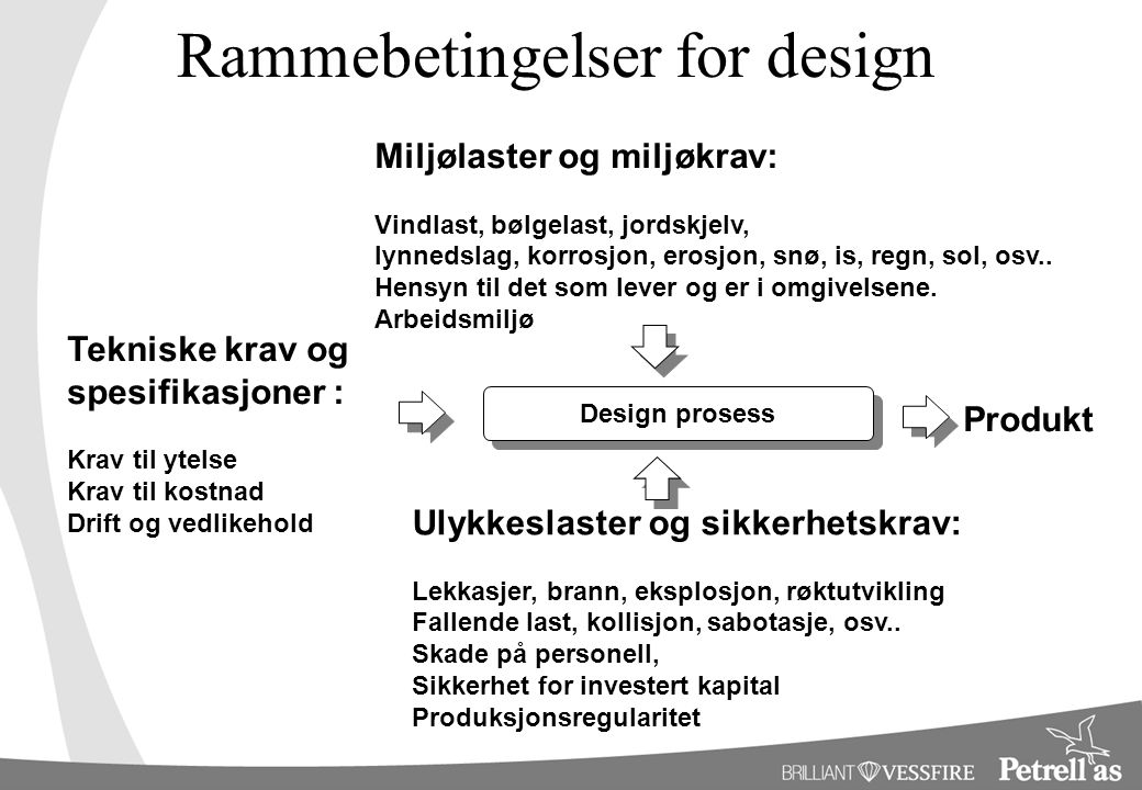 Rammebetingelser for design