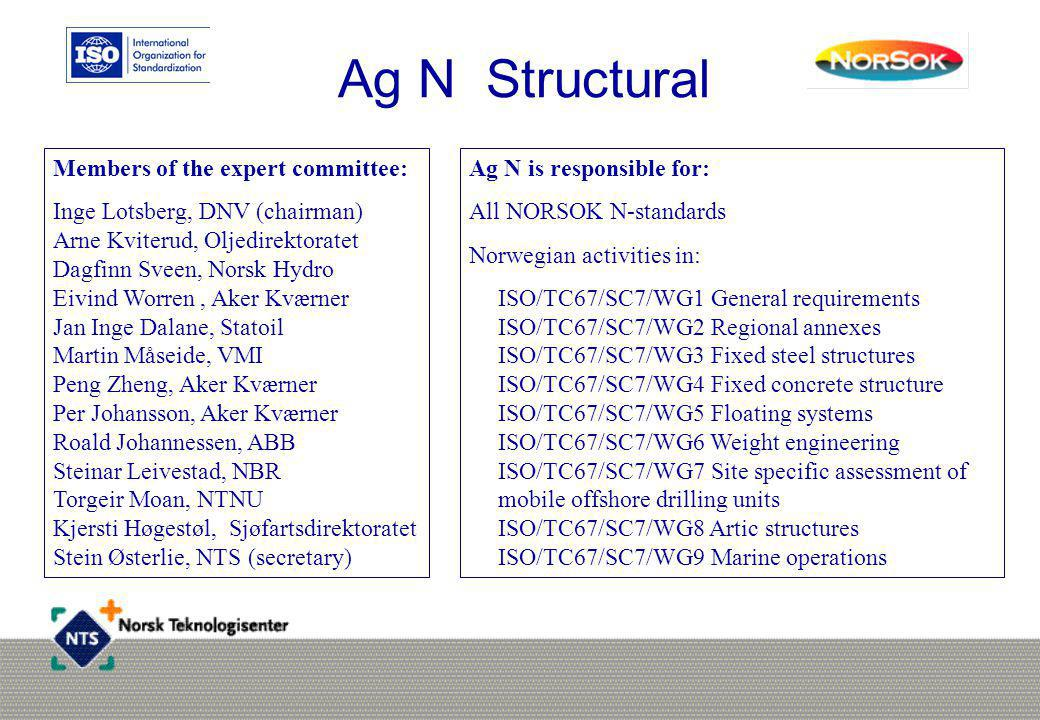 Ag N Structural Members of the expert committee:
