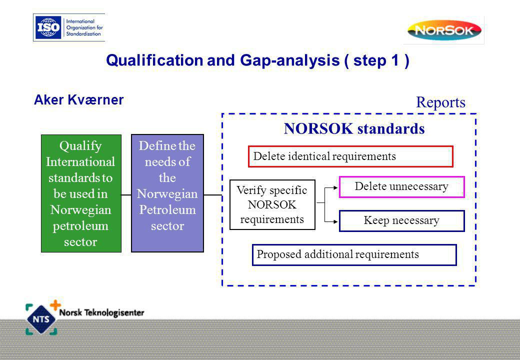 Qualification and Gap-analysis ( step 1 )