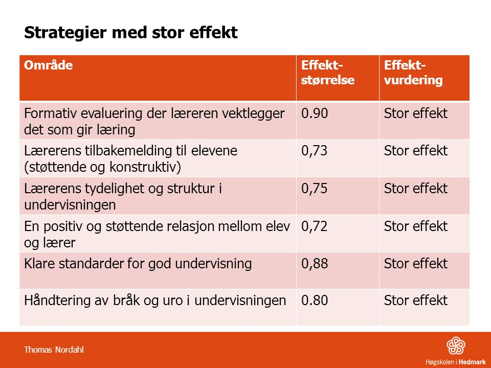Strategier med stor effekt