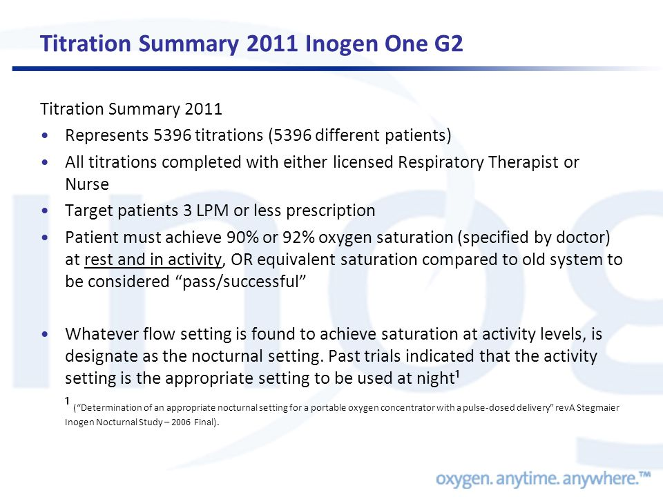 Titration Summary 2011 Inogen One G2