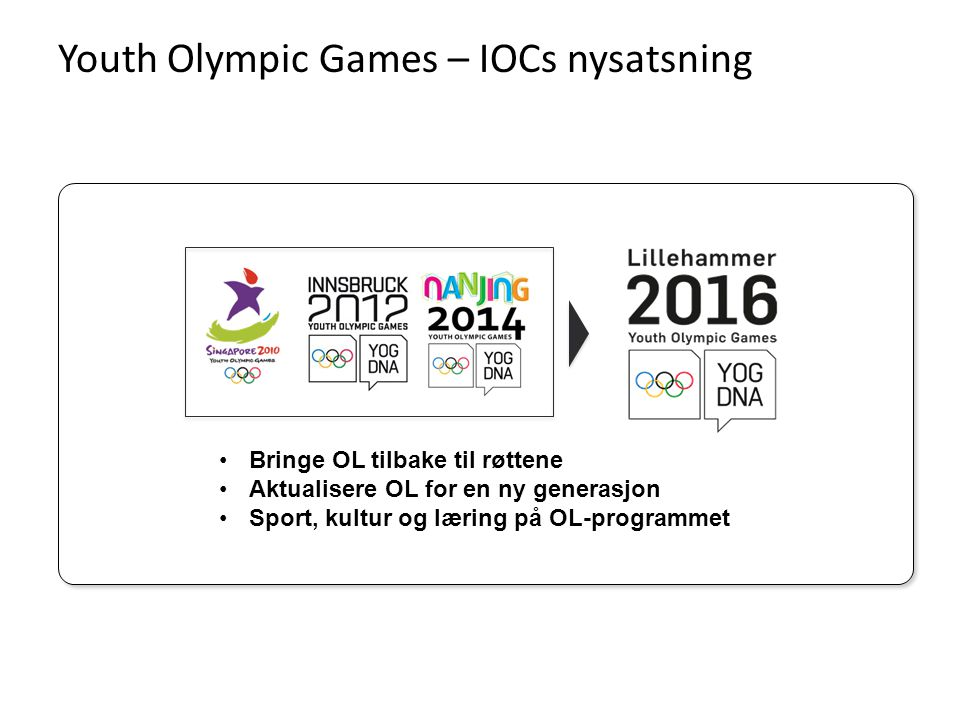 Youth Olympic Games – IOCs nysatsning