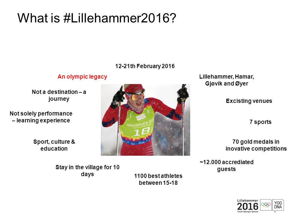 What is #Lillehammer2016 12-21th February 2016 An olympic legacy