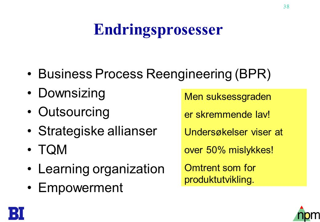 Endringsprosesser Business Process Reengineering (BPR) Downsizing