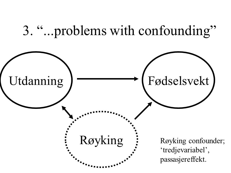 3. ...problems with confounding