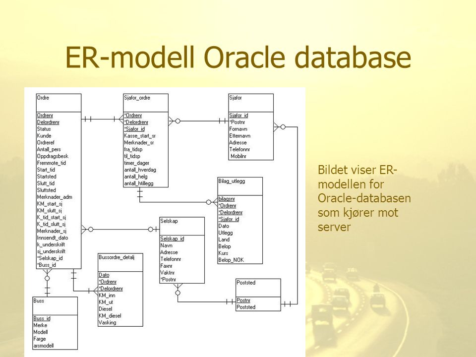 ER-modell Oracle database