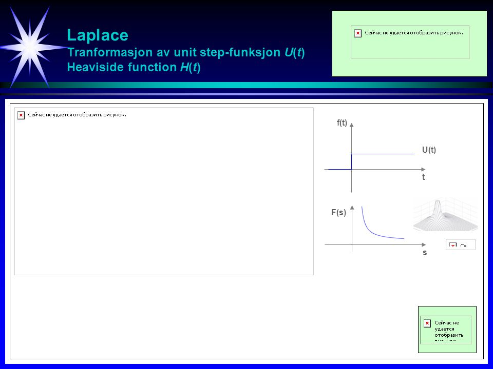 Laplace Tranformasjon av unit step-funksjon U(t) Heaviside function H(t)