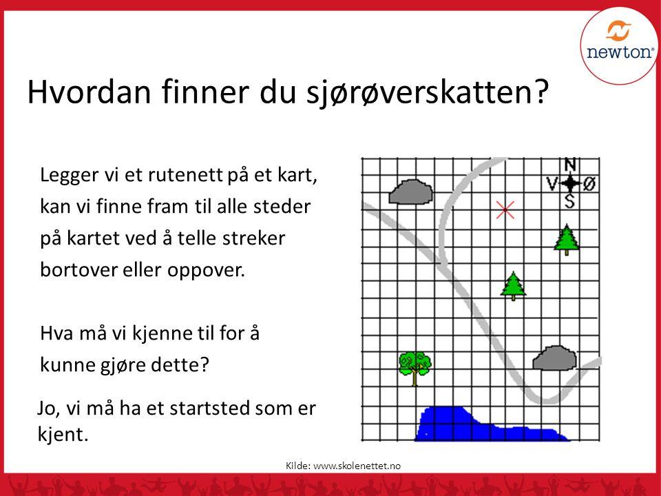 Algebra Koordinatsystem Ppt Video Online Laste Ned