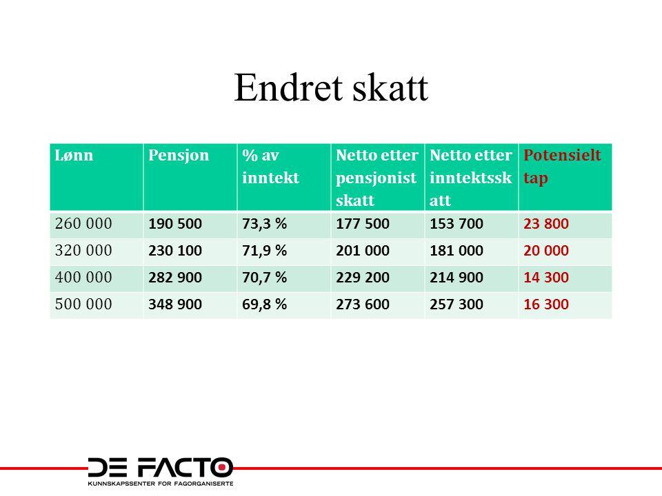 skatt av pensjon