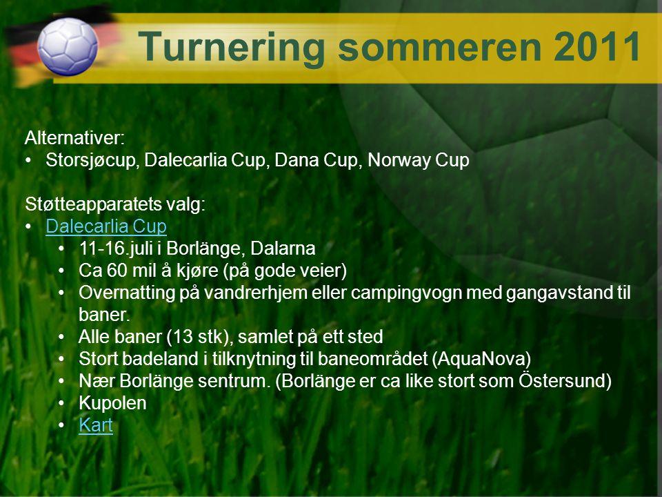 storsjøcup kart Jenter 1995/1996 Sesongen ppt laste ned storsjøcup kart