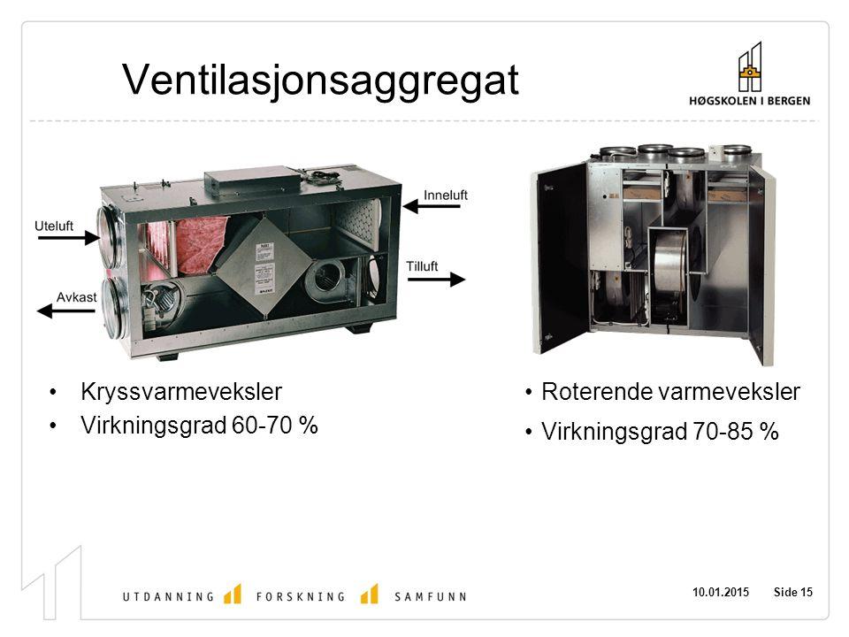 Ventilasjon Sikre luftkvalitet mht. komfort og helse - ppt video online laste ned