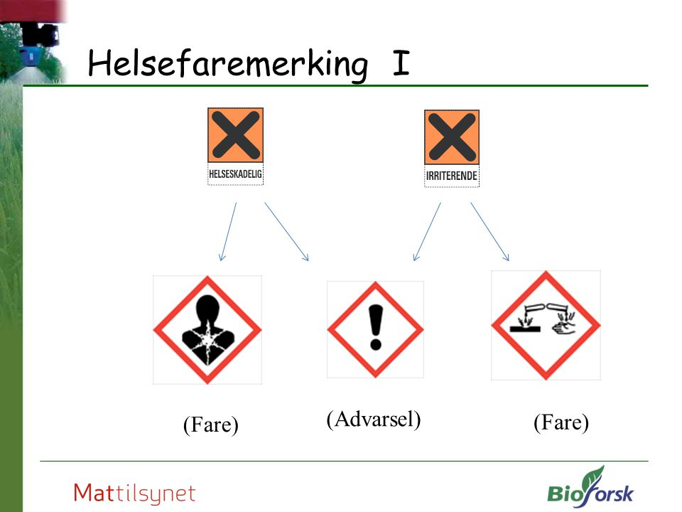 Symboler for helsefare