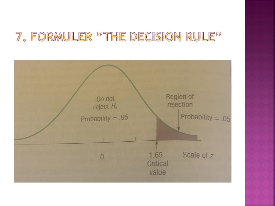 7. Formuler the decision rule